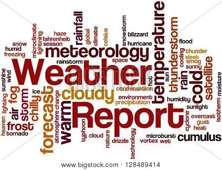 Weather Report, Word Cloud Concept 2