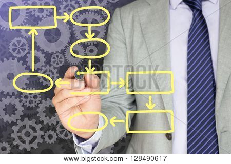 Businessman in a grey suit drawing a flowchart on the screen with a gear background project management concept