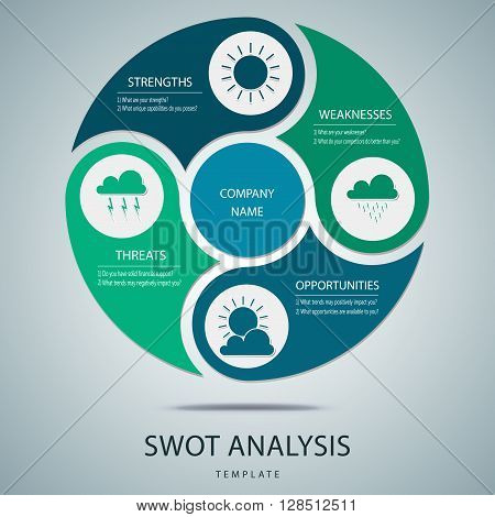SWOT analysis template with main questions for commercial and private use - weather elements design