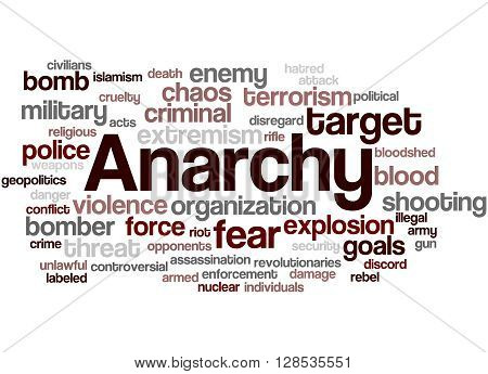 Anarchy, Word Cloud Concept 2