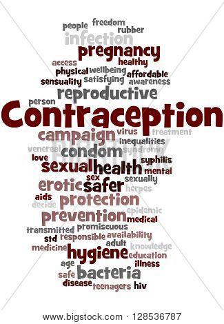 Contraception, Word Cloud Concept 11