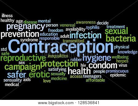 Contraception, Word Cloud Concept 3
