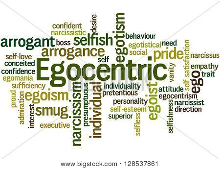 Egocentric, Word Cloud Concept 8