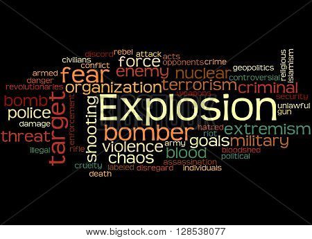 Explosion, Word Cloud Concept 4