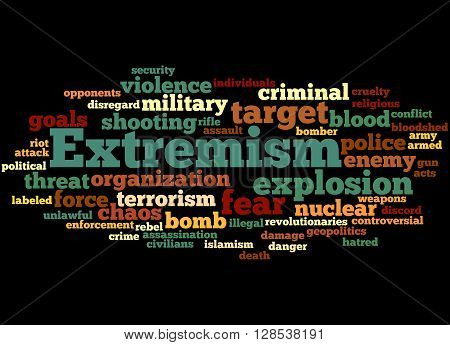 Extremism, Word Cloud Concept 5