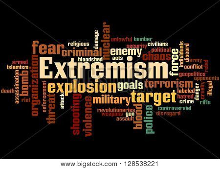 Extremism, Word Cloud Concept 7