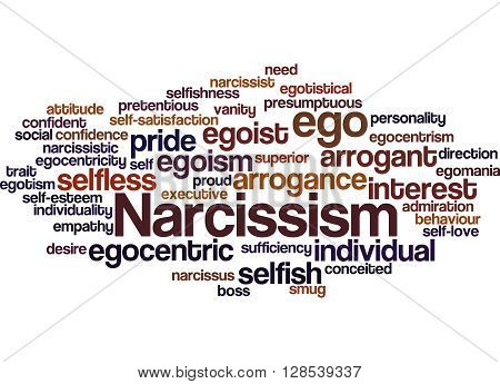 Narcissism, Word Cloud Concept