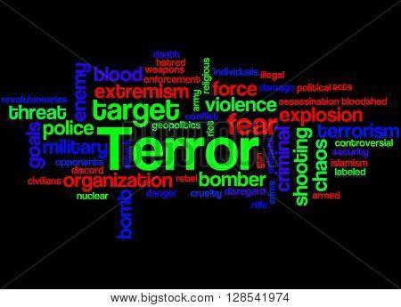 Terror, Word Cloud Concept 4
