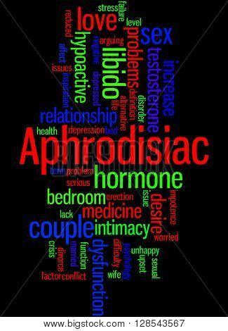 Aphrodisiac, Word Cloud Concept 7
