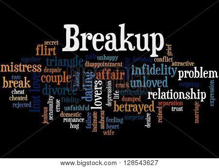 Breakup, Word Cloud Concept