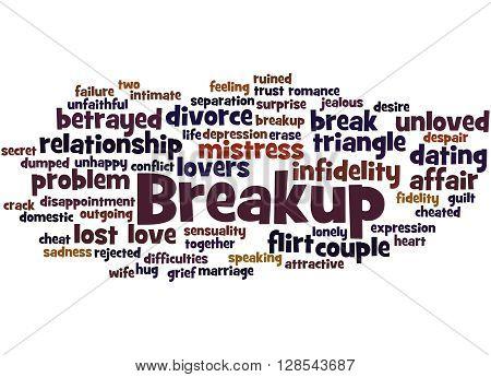 Breakup, Word Cloud Concept 3