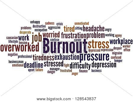 Burnout, Word Cloud Concept 2