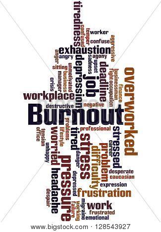 Burnout, Word Cloud Concept 8