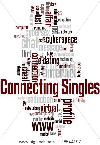 Connecting Singles, Word Cloud Concept 2