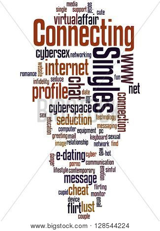 Connecting Singles, Word Cloud Concept 4