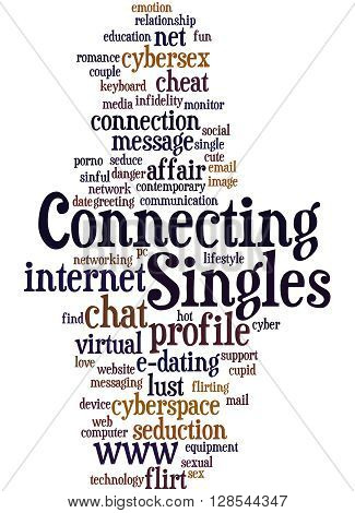Connecting Singles, Word Cloud Concept 8