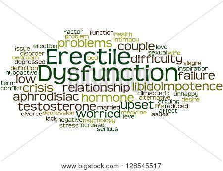 Erectile Dysfunction, Word Cloud Concept 5