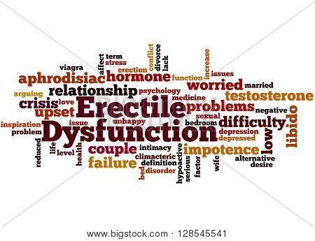 Erectile Dysfunction, Word Cloud Concept 7