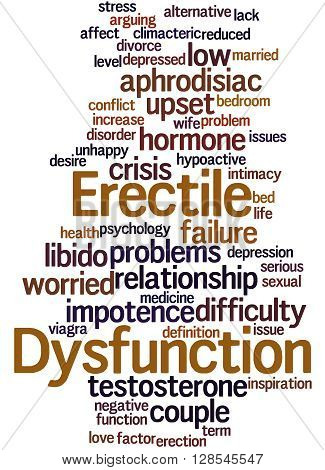 Erectile Dysfunction, Word Cloud Concept 8