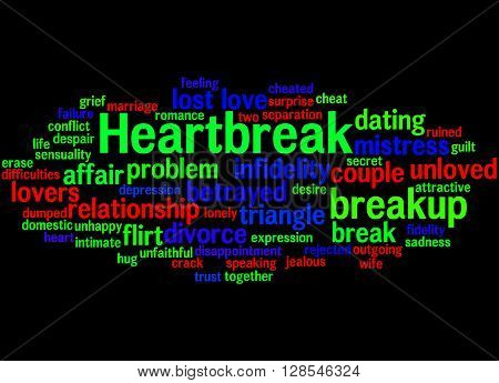 Heartbreak, Word Cloud Concept 2