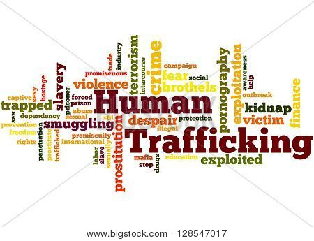 Human Trafficking, Word Cloud Concept