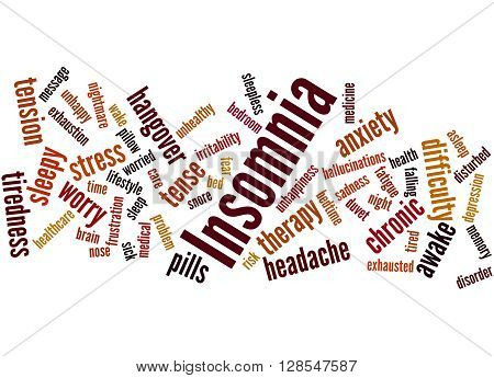 Insomnia, Word Cloud Concept 3