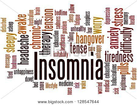 Insomnia, Word Cloud Concept 8