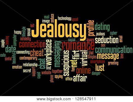 Jealousy, Word Cloud Concept 6