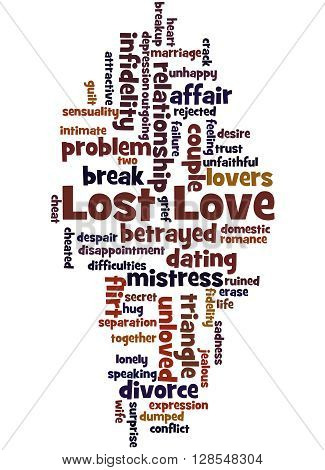 Lost Love, Word Cloud Concept
