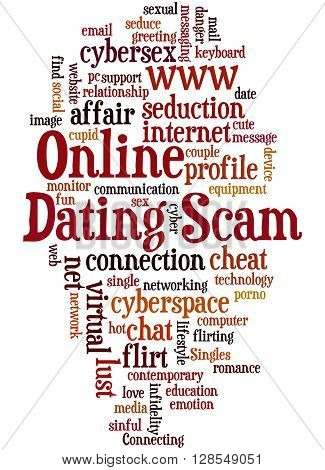 Online Dating Scam, Word Cloud Concept