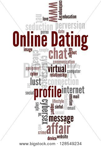 Online Dating, Word Cloud Concept 2