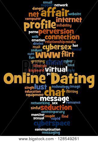 Online Dating, Word Cloud Concept 4