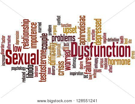 Sexual Dysfunction, Word Cloud Concept 9