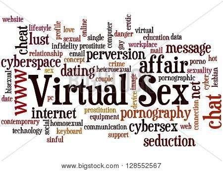 Virtual Sex, Word Cloud Concept 3