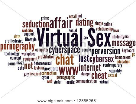 Virtual Sex, Word Cloud Concept 8