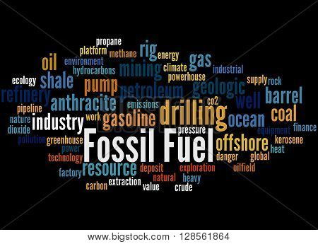 Fossil Fuel, Word Cloud Concept