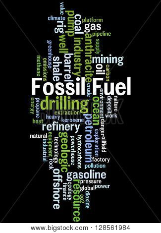 Fossil Fuel, Word Cloud Concept 5
