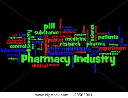 Pharmacy Industry, Word Cloud Concept 7