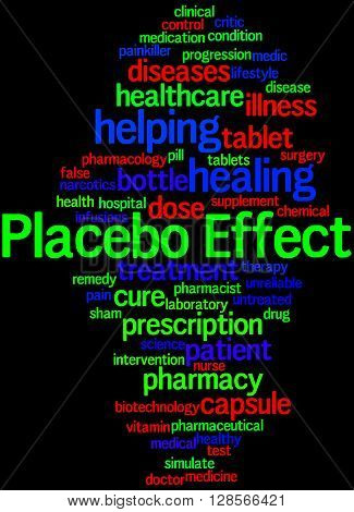 Placebo Effect, Word Cloud Concept 9