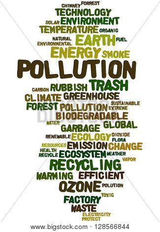 Pollution, Word Cloud Concept 2