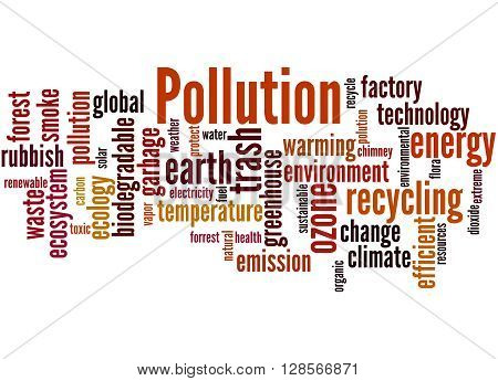 Pollution, Word Cloud Concept 4