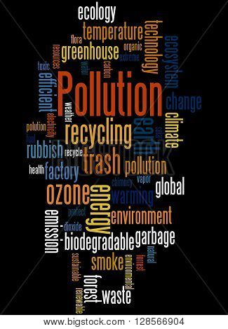 Pollution, Word Cloud Concept 7
