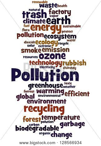 Pollution, Word Cloud Concept 9