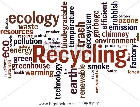 Recycling, Word Cloud Concept 2