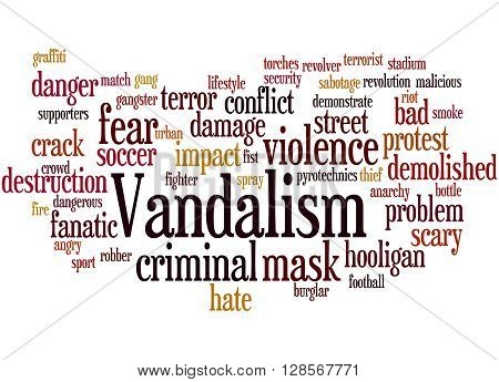 Vandalism, Word Cloud Concept 3