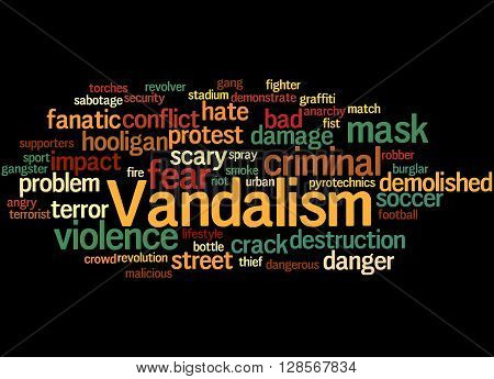 Vandalism, Word Cloud Concept 9