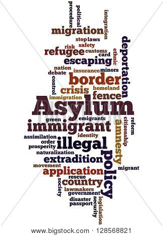 Asylum, Word Cloud Concept 5