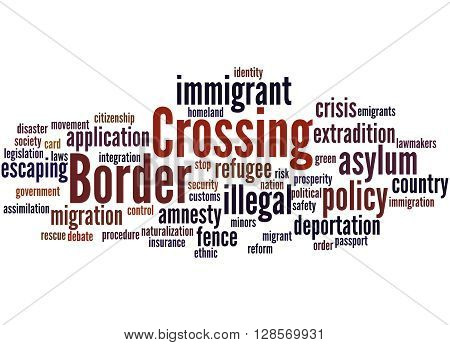 Border Crossing, Word Cloud Concept