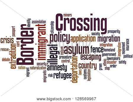 Border Crossing, Word Cloud Concept 3