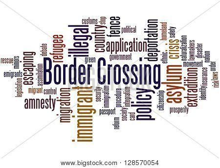 Border Crossing, Word Cloud Concept 7